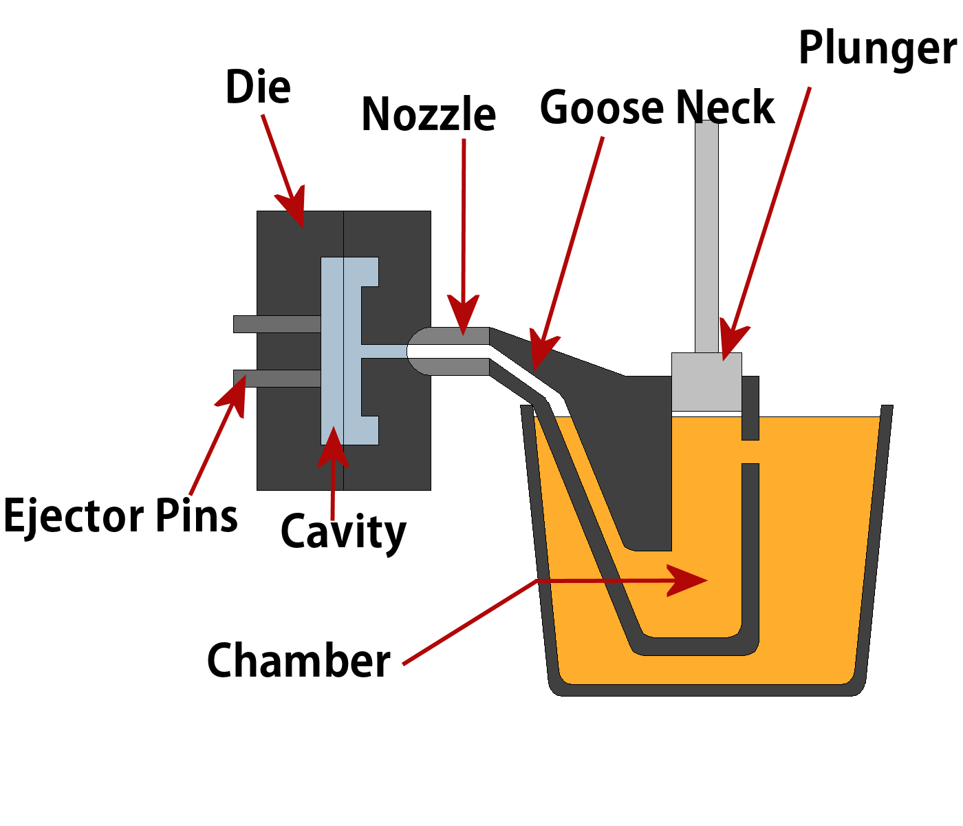 die_casting_diagram_large.png