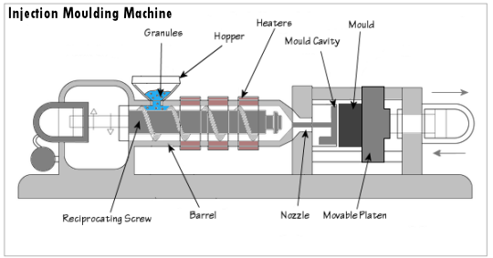 CO INJECTION MOULDING EBOOK DOWNLOAD